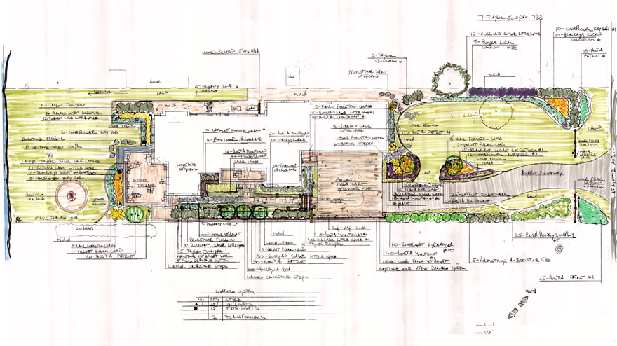 Landscape Design Plan for Home in Excelsior, MN